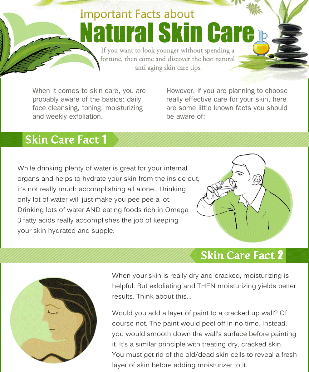 Skin Care Infographic: Important Facts About Natural Skin Care
