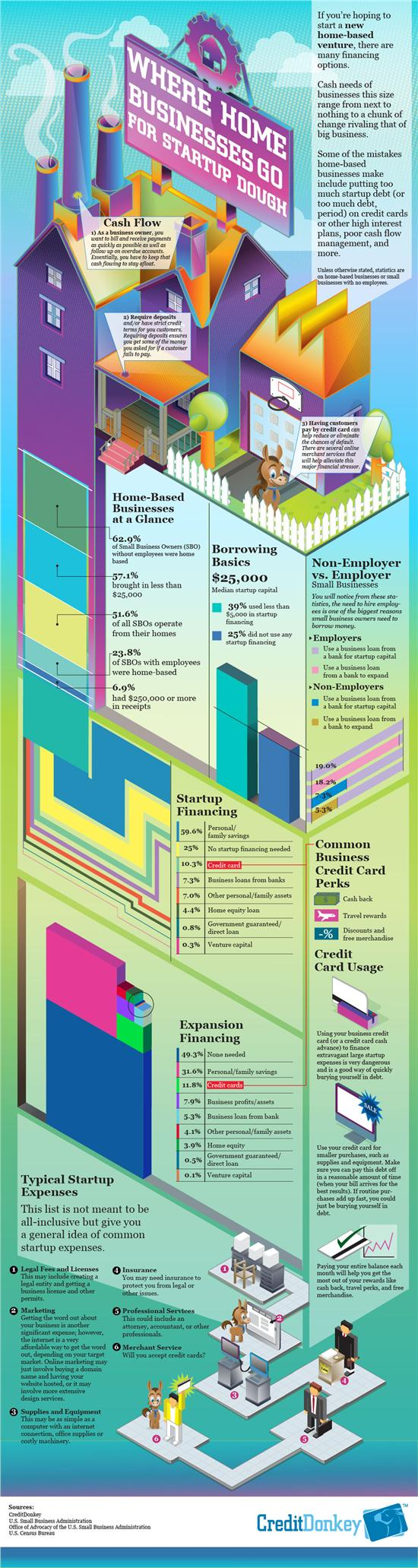 Business Archives - Infographics King