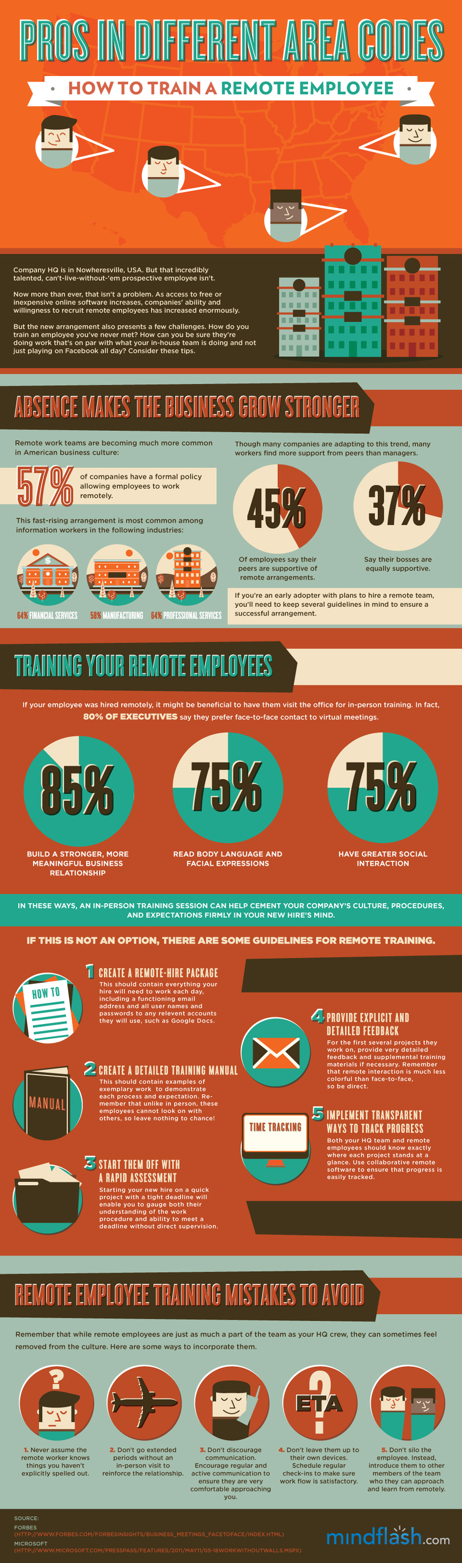 Pros In Different Area Codes: How to Train a Remote Employee